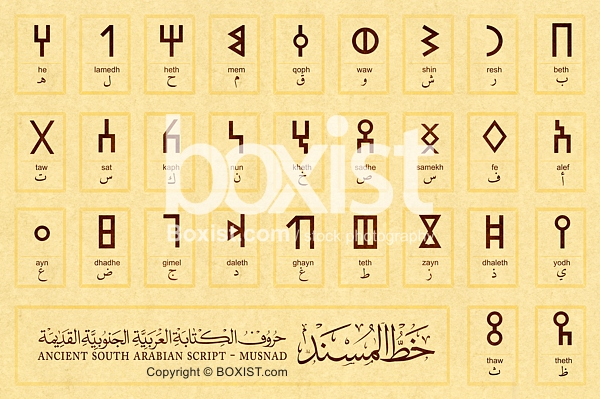 Musnad Letters Of The Ancient South Arabian Script
